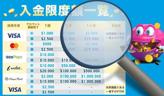 ベラジョンカジノの入金限度額を無視
