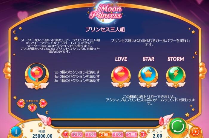 Moon Princess(ムーンプリンセス)メーターの貯め方