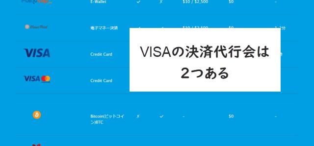 ベラジョンカジノのVISA決済会社
