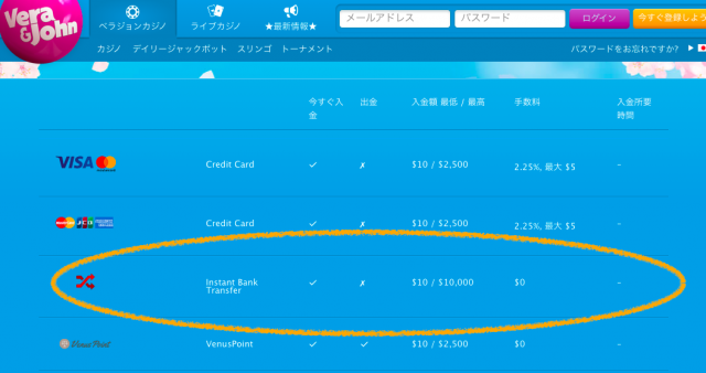 Instant Bank Transfer(インスタント銀行送金)